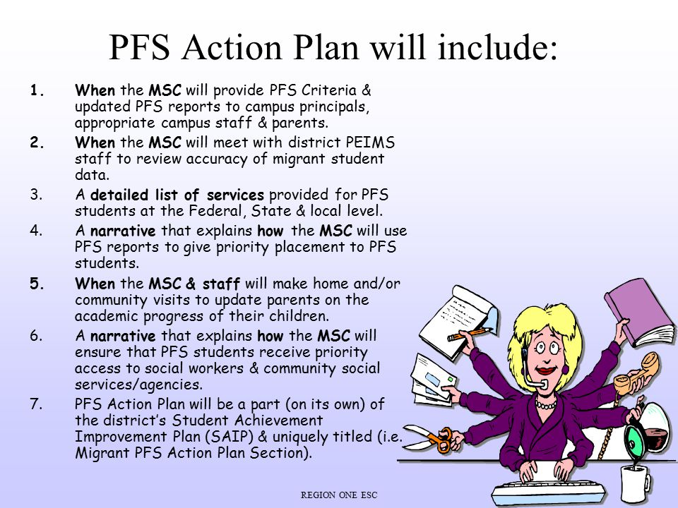 REGION ONE ESC PFS Action Plan will include: 1.When the MSC will provide PFS Criteria & updated PFS reports to campus principals, appropriate campus staff & parents.