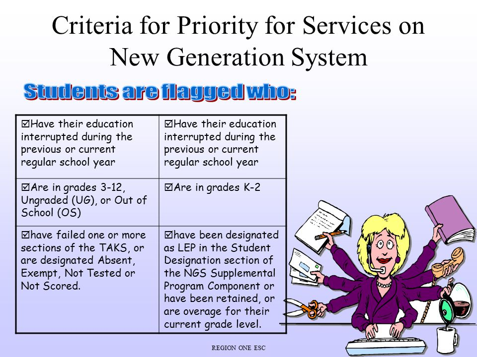 REGION ONE ESC Criteria for Priority for Services on New Generation System  Have their education interrupted during the previous or current regular s