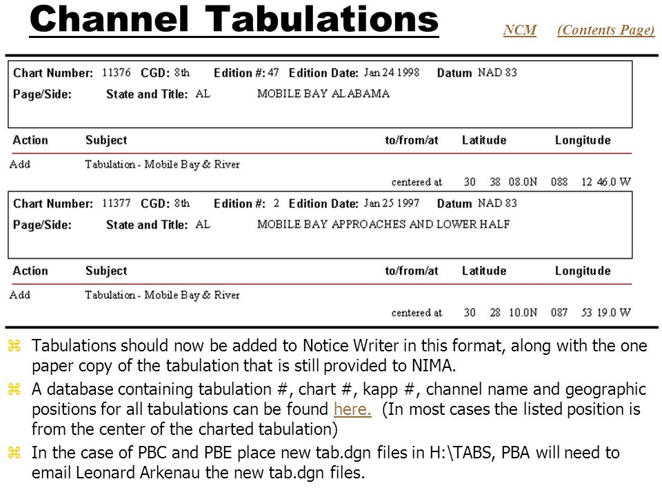 Channel Tabulations zTabulations should now be added to Notice Writer in this format, along with the one paper copy of the tabulation that is still provided to NIMA.
