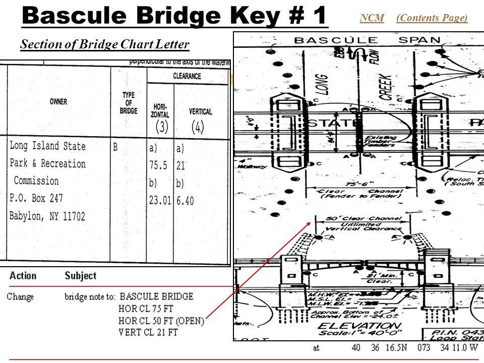 Bascule Bridge Key # 1 (Contents Page)NCM Section of Bridge Chart Letter