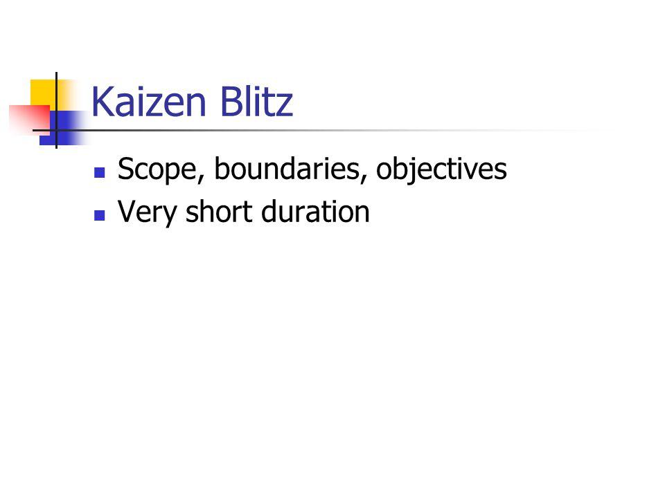 Kaizen Blitz Scope, boundaries, objectives Very short duration