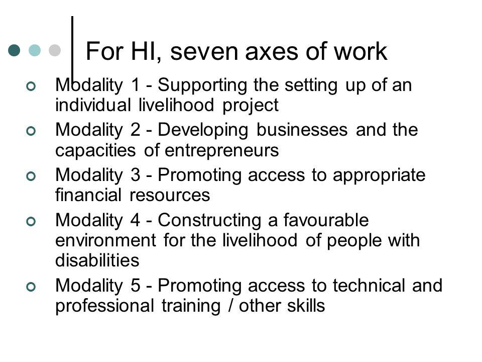 Livelihoods Employment/ Self-employment Social assistance / social security Skills development Financial services