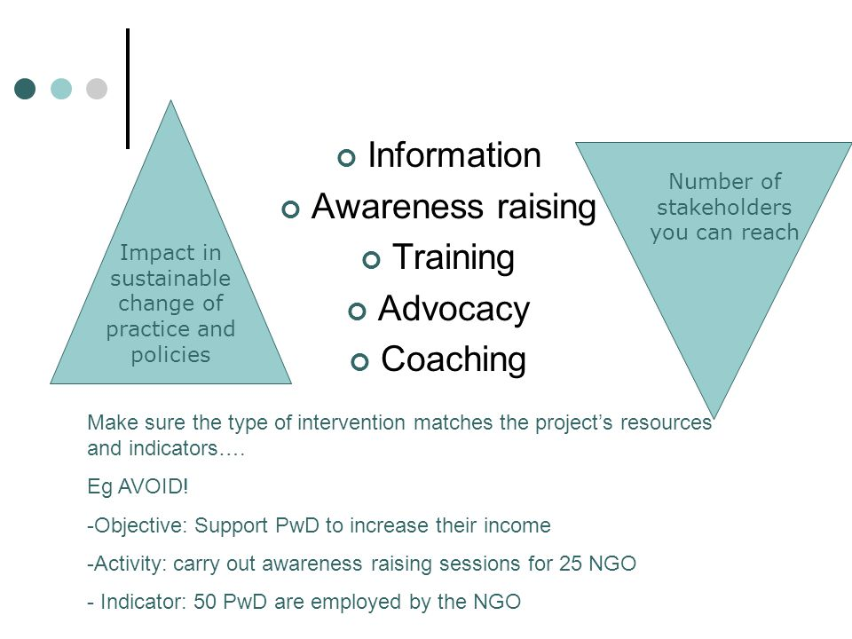 INFORMATION AWARENESS TRAINING ATTITUDES PRACTICES KNOWLEDGE COACHING CHANGE INSTITUTIONAL POLICIES AND PRACTICES ADVOCACY POLICIES working with mainstream livelihood service providers