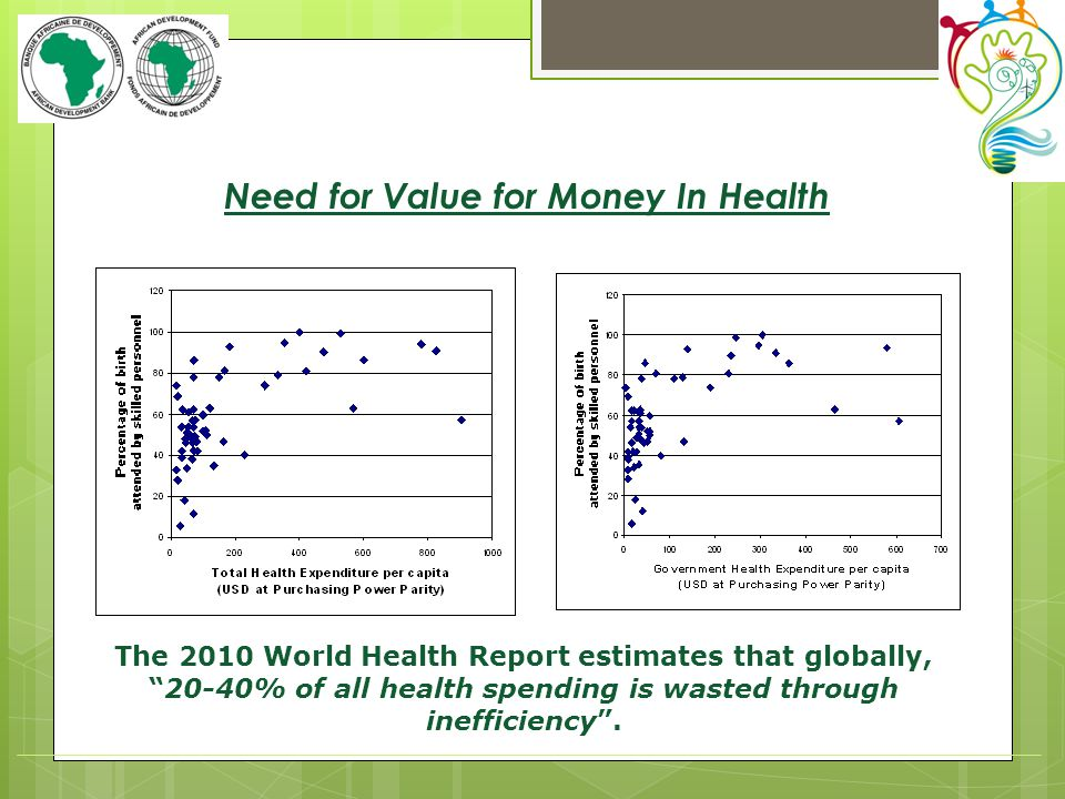 Need for Value for Money In Health The 2010 World Health Report estimates that globally, 20-40% of all health spending is wasted through inefficiency .
