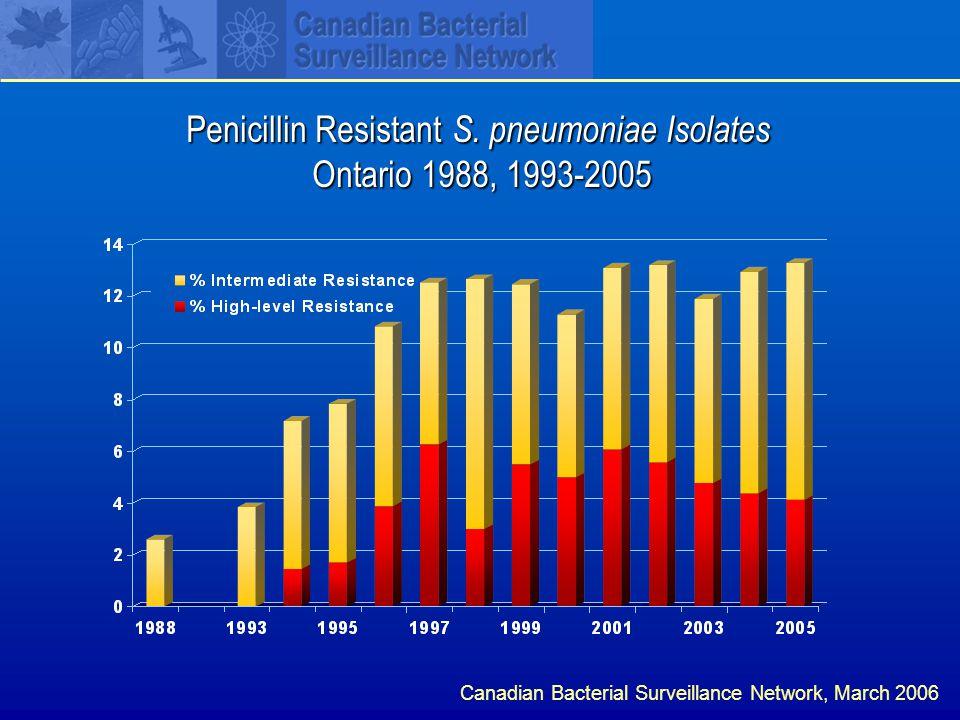 Penicillin Resistant S.