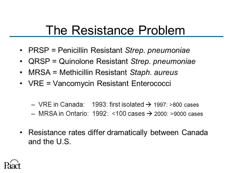 The Resistance Problem PRSP = Penicillin Resistant Strep.
