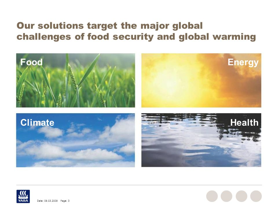 Date: 09.03.2009 Page: 3 Our solutions target the major global challenges of food security and global warming Health EnergyFood Climate