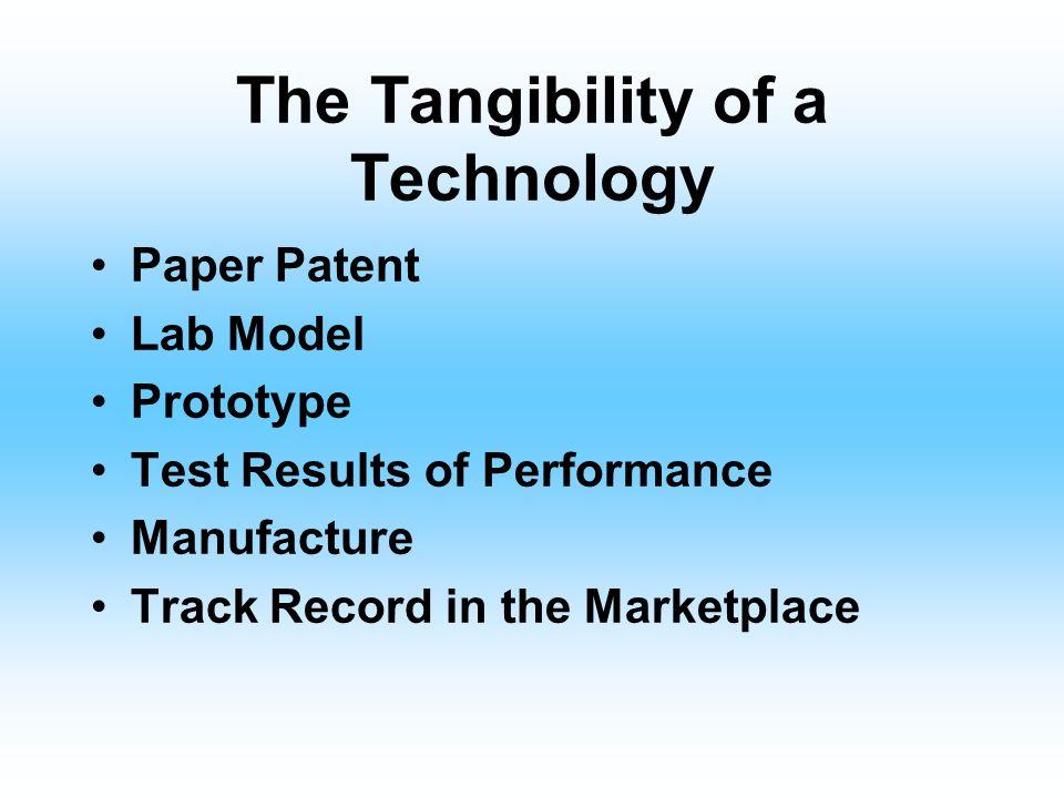 Technology Transfer & Licensing Organization 1.Intellectual Property 2.