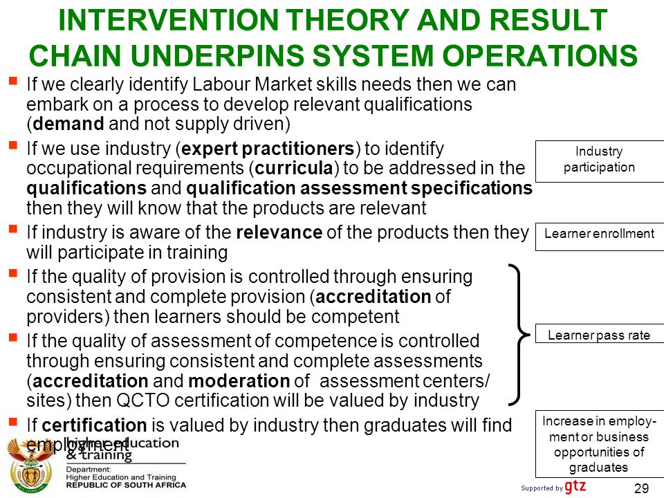 INTERVENTION THEORY AND RESULT CHAIN UNDERPINS SYSTEM OPERATIONS  If we clearly identify Labour Market skills needs then we can embark on a process to develop relevant qualifications (demand and not supply driven)  If we use industry (expert practitioners) to identify occupational requirements (curricula) to be addressed in the qualifications and qualification assessment specifications then they will know that the products are relevant  If industry is aware of the relevance of the products then they will participate in training  If the quality of provision is controlled through ensuring consistent and complete provision (accreditation of providers) then learners should be competent  If the quality of assessment of competence is controlled through ensuring consistent and complete assessments (accreditation and moderation of assessment centers/ sites) then QCTO certification will be valued by industry  If certification is valued by industry then graduates will find employment Industry participation Learner enrollment Learner pass rate Increase in employ- ment or business opportunities of graduates 29