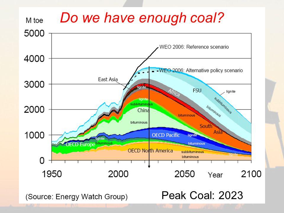 Peak Coal: 2023 Do we have enough coal