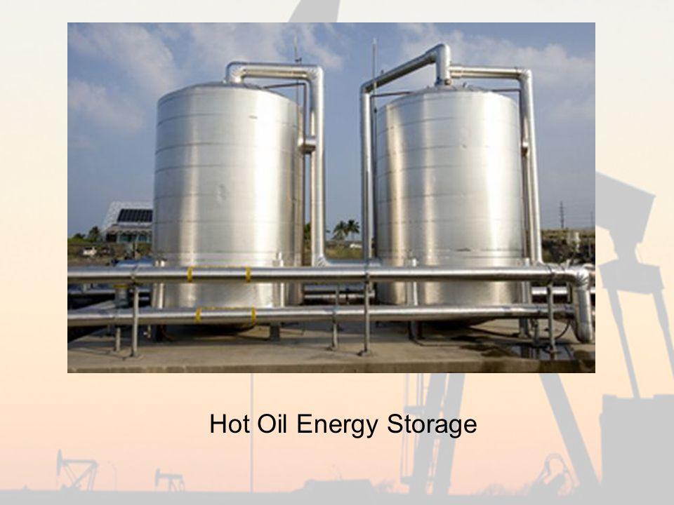 Hot Oil Energy Storage
