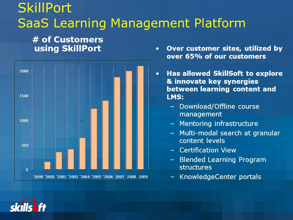 SkillPort SaaS Learning Management Platform Over customer sites, utilized by over 65% of our customers Has allowed SkillSoft to explore & innovate key synergies between learning content and LMS: –Download/Offline course management –Mentoring infrastructure –Multi-modal search at granular content levels –Certification View –Blended Learning Program structures –KnowledgeCenter portals # of Customers using SkillPort
