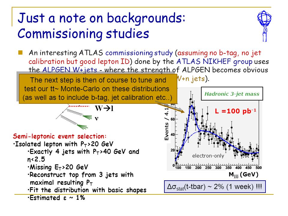 Just a note on backgrounds: Commissioning studies An interesting ATLAS commissioning study (assuming no b-tag, no jet calibration but good lepton ID) done by the ATLAS NIKHEF group uses the ALPGEN W+jets - where the strength of ALPGEN becomes obvious (exact ME for W+4 jets, MLM matching of W+n jets).