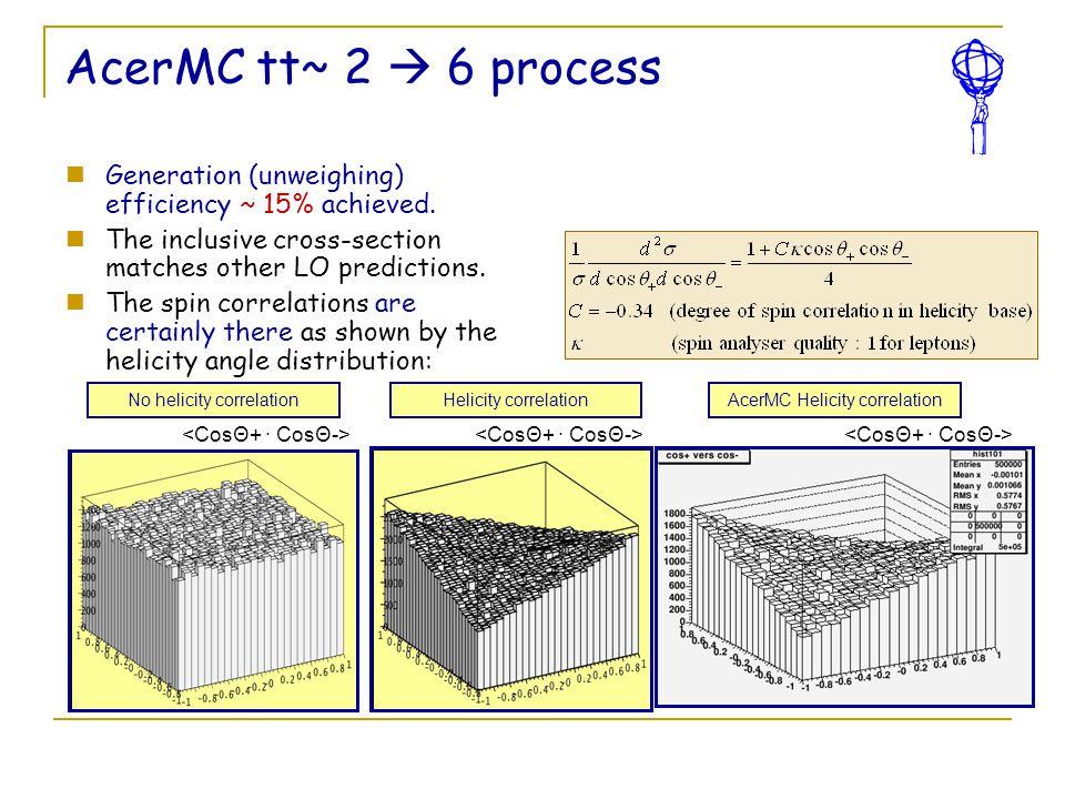AcerMC tt~ 2  6 process Generation (unweighing) efficiency ~ 15% achieved.