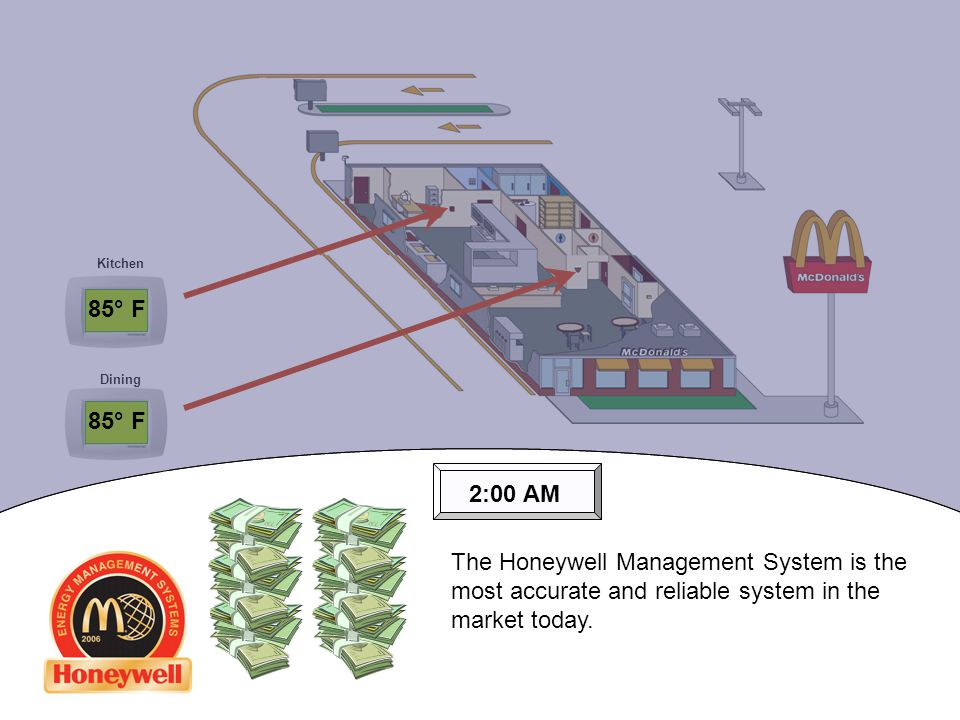 Kitchen Dining 2:00 AM The Honeywell Management System is the most accurate and reliable system in the market today.
