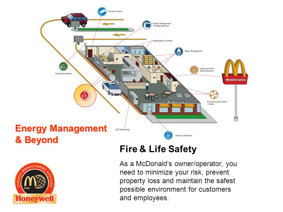 Energy Management & Beyond As a McDonald's owner/operator, you need to minimize your risk, prevent property loss and maintain the safest possible environment for customers and employees.