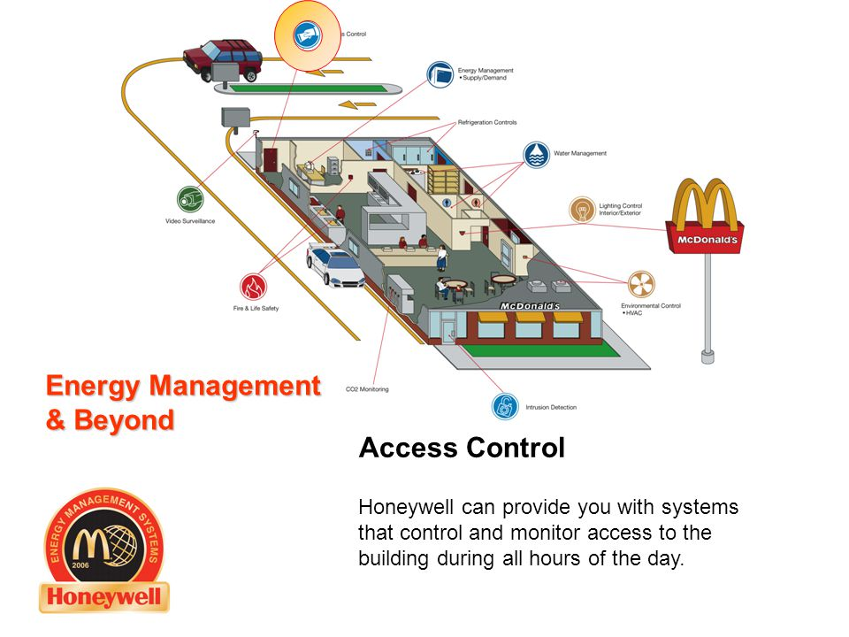 Energy Management & Beyond Honeywell can provide you with systems that control and monitor access to the building during all hours of the day.