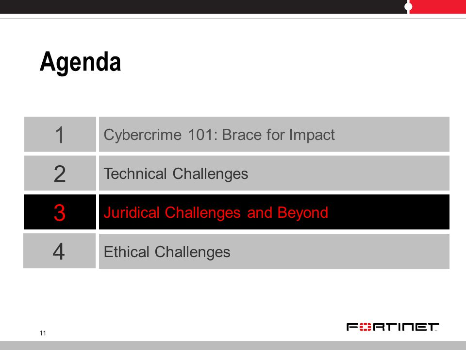 11 Agenda Technical Challenges Cybercrime 101: Brace for Impact 2 1 3 Juridical Challenges and Beyond 4 Ethical Challenges