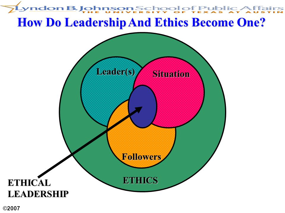 ©2007 ETHICALLEADERSHIP MORALITY Followers Leader(s) Situation ETHICS How Do Leadership And Ethics Become One?