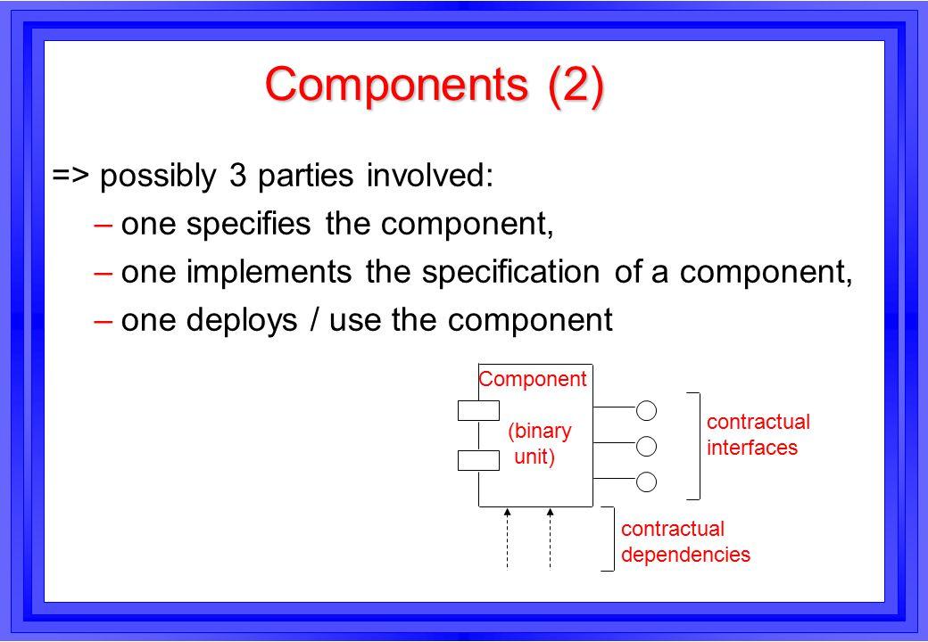 contractual interfaces contractual dependencies Component (binary unit)