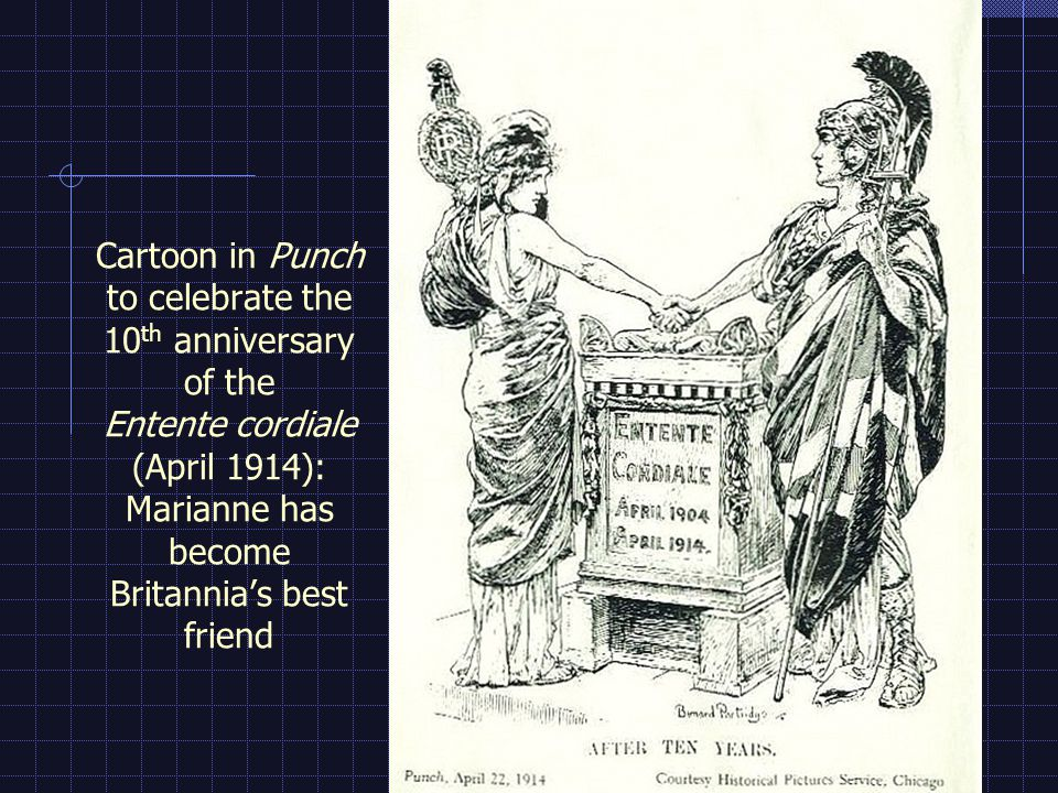 Cartoon in Punch to celebrate the 10 th anniversary of the Entente cordiale (April 1914): Marianne has become Britannia's best friend
