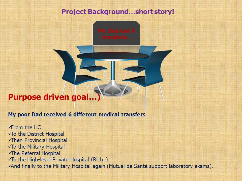 Project Background…short story! Purpose driven goal…) My poor Dad received 6 different medical transfers From the HC To the District Hospital Then Pro