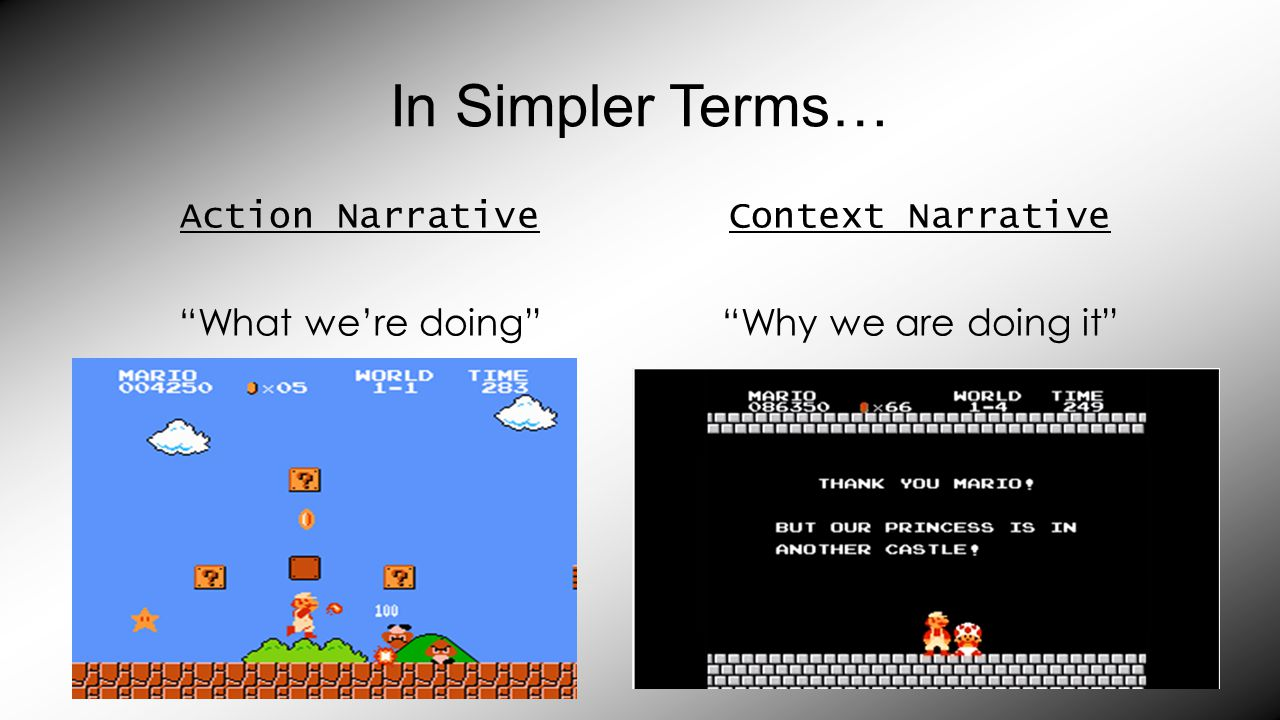 In Simpler Terms… Action Narrative What we're doing Context Narrative Why we are doing it