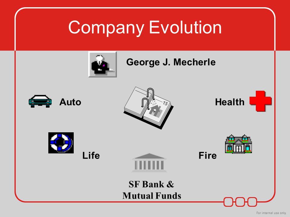 Corporate Bonds Private vs.