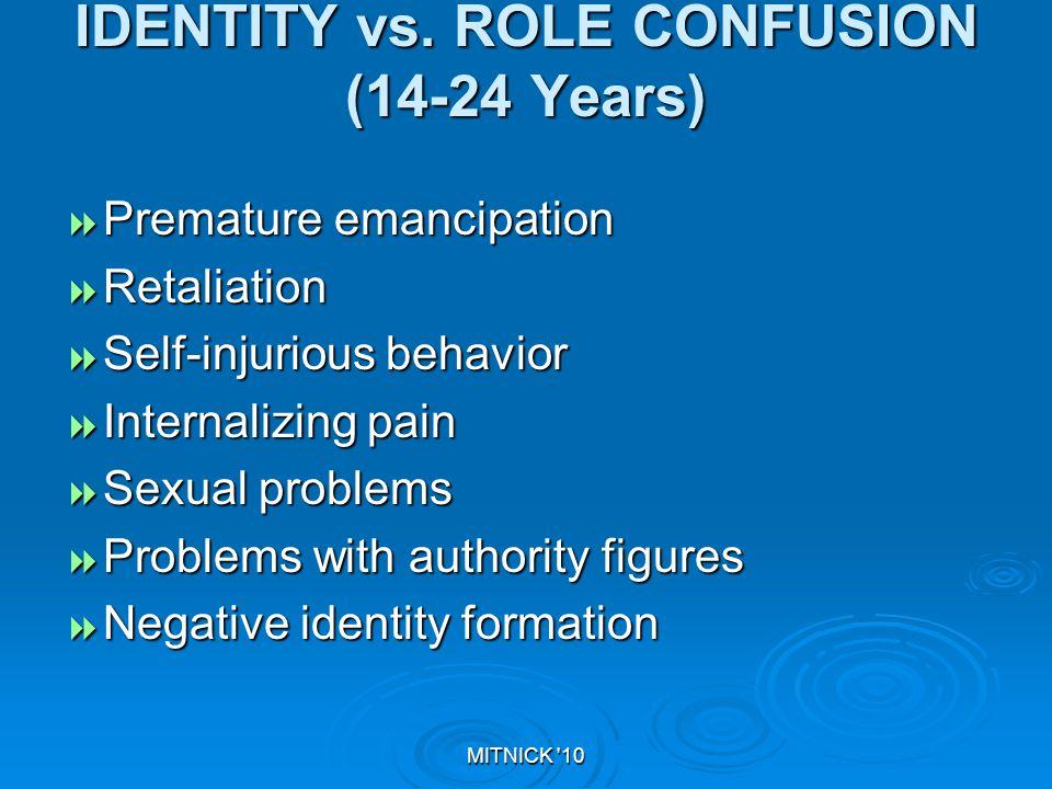 MITNICK 10 IDENTITY vs.ROLE CONFUSION (14-24 Years) IDENTITY vs.