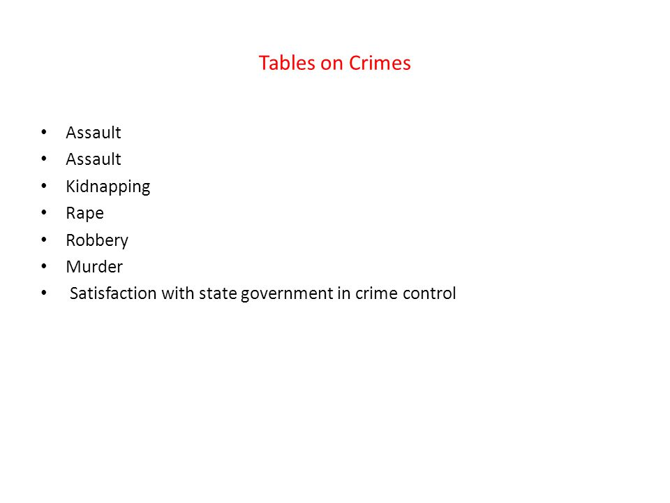 Tables on Crimes Assault Kidnapping Rape Robbery Murder Satisfaction with state government in crime control