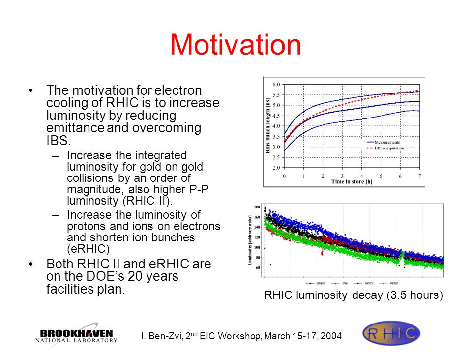 I. Ben-Zvi, 2 nd EIC Workshop, March 15-17, 2004 Motivation The motivation for electron cooling of RHIC is to increase luminosity by reducing emittanc