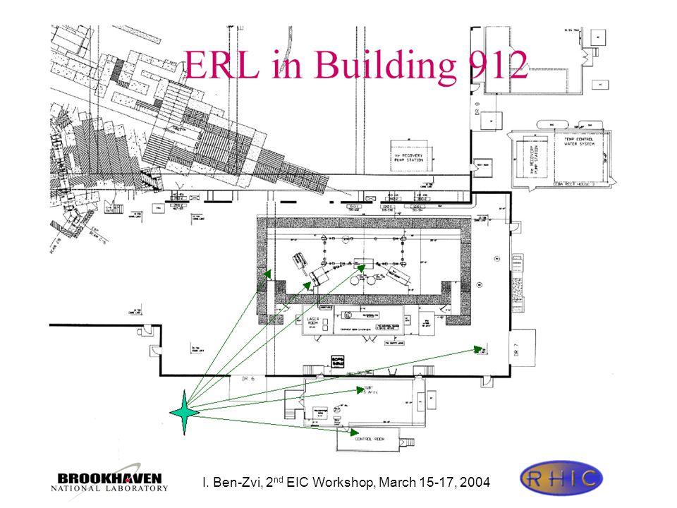 I. Ben-Zvi, 2 nd EIC Workshop, March 15-17, 2004