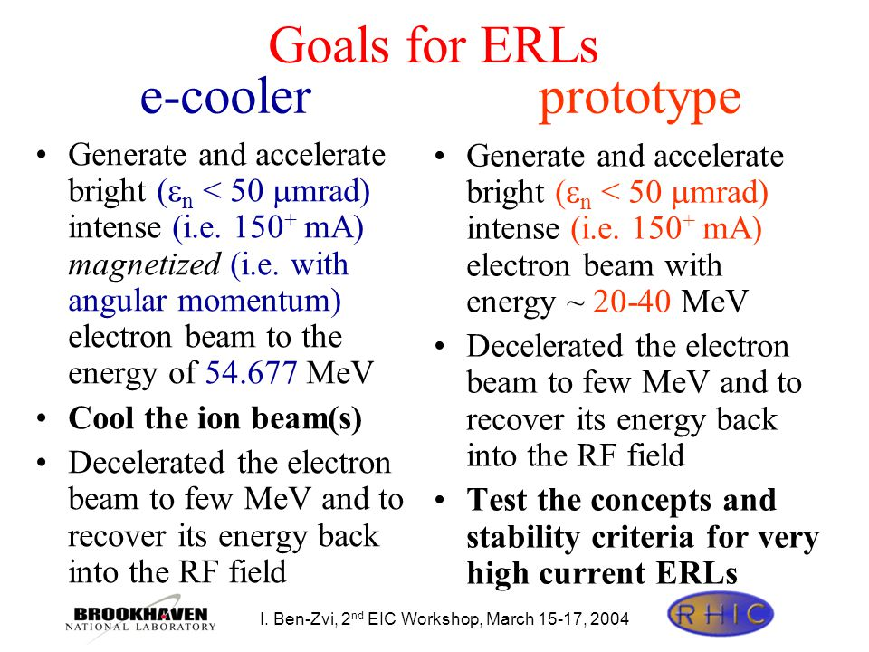 Goals for ERLs e-cooler prototype Generate and accelerate bright (  n < 50  mrad) intense (i.e.