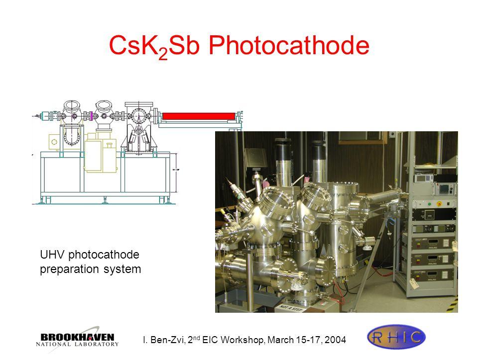 I. Ben-Zvi, 2 nd EIC Workshop, March 15-17, 2004 CsK 2 Sb Photocathode UHV photocathode preparation system