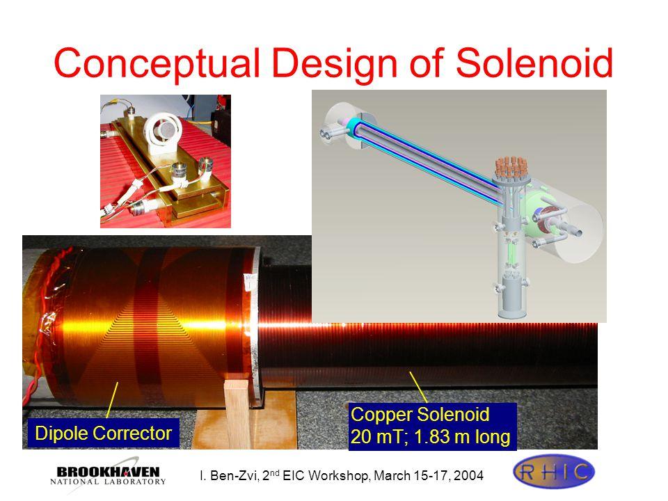 I. Ben-Zvi, 2 nd EIC Workshop, March 15-17, 2004 Conceptual Design of Solenoid Copper Solenoid 20 mT; 1.83 m long Dipole Corrector