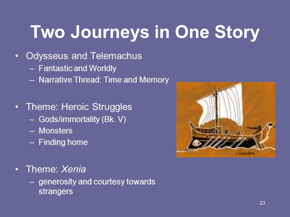23 Two Journeys in One Story Odysseus and Telemachus –Fantastic and Worldly –Narrative Thread: Time and Memory Theme: Heroic Struggles –Gods/immortali