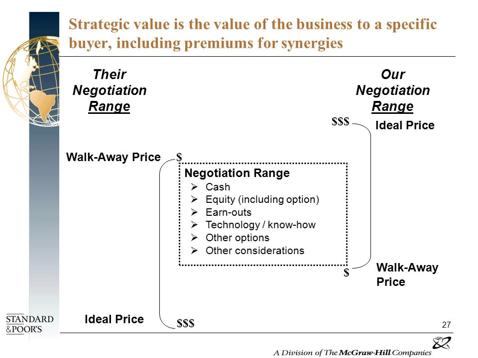 27 Strategic value is the value of the business to a specific buyer, including premiums for synergies Ideal Price Negotiation Range  Cash  Equity (including option)  Earn-outs  Technology / know-how  Other options  Other considerations Walk-Away Price Their Negotiation Range Walk-Away Price Ideal Price Our Negotiation Range $$$ $ $