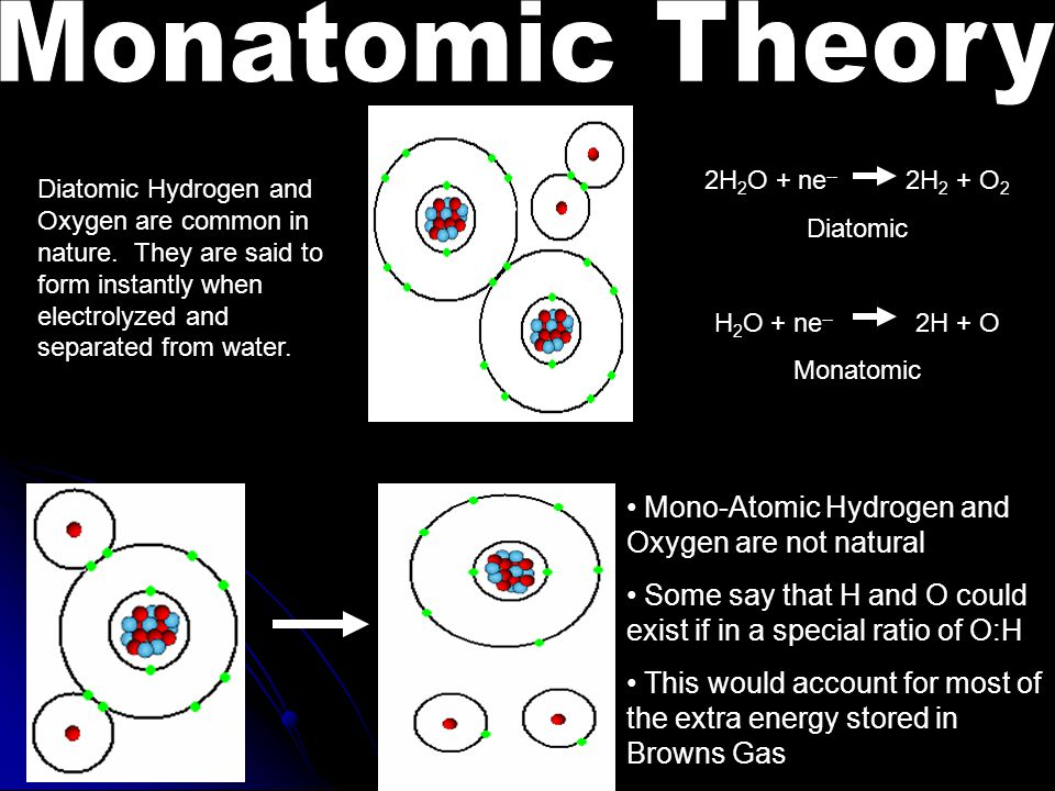 Mono-Atomic Hydrogen and Oxygen are not natural Some say that H and O could exist if in a special ratio of O:H This would account for most of the extra energy stored in Browns Gas Diatomic Hydrogen and Oxygen are common in nature.