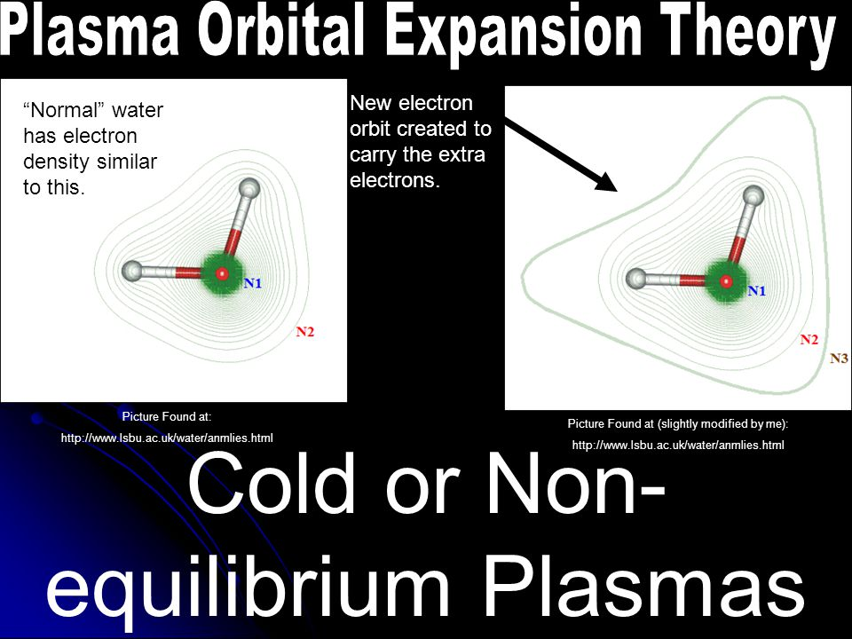 Cold or Non- equilibrium Plasmas New electron orbit created to carry the extra electrons.
