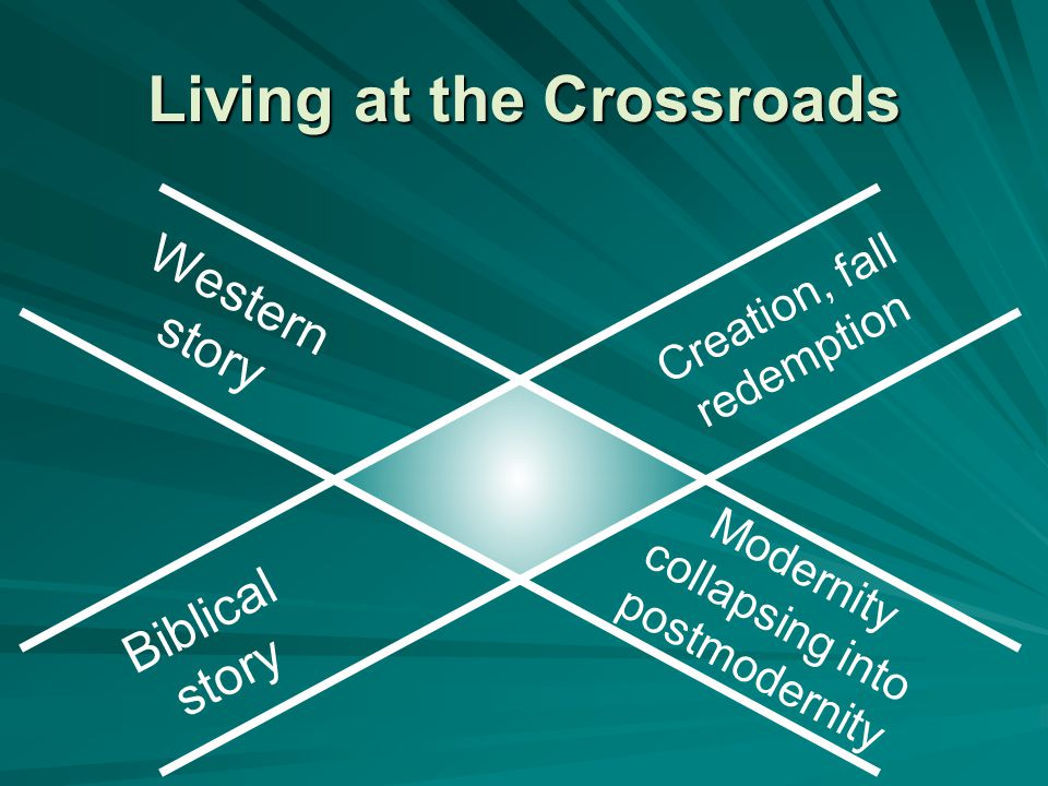 Living at the Crossroads Western story Modernity collapsing into postmodernity Biblical story Creation, fall redemption