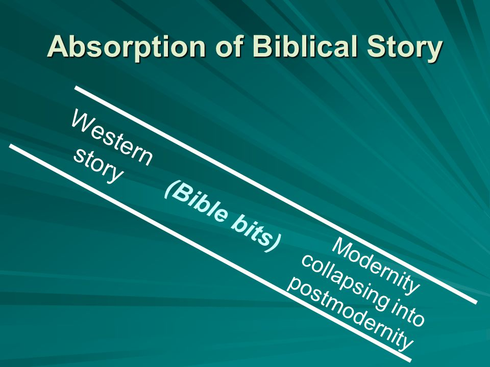 Absorption of Biblical Story Western story Modernity collapsing into postmodernity (Bible bits)