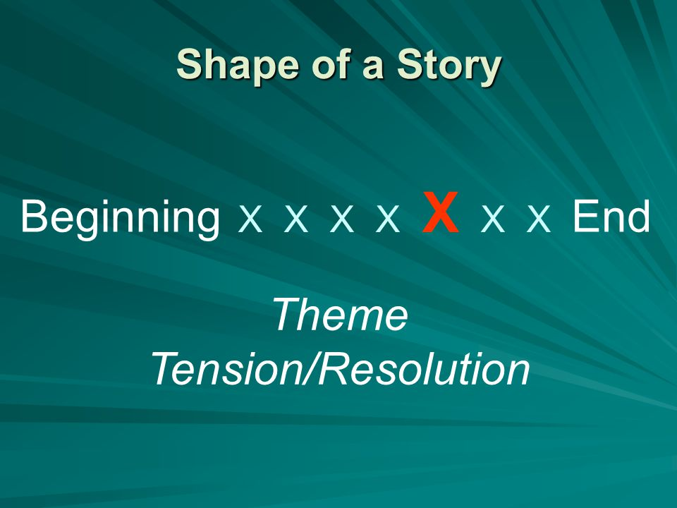 Shape of a Story Beginning X X X X X X X End Theme Tension/Resolution
