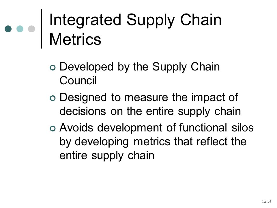 1a-14 Integrated Supply Chain Metrics Developed by the Supply Chain Council Designed to measure the impact of decisions on the entire supply chain Avo