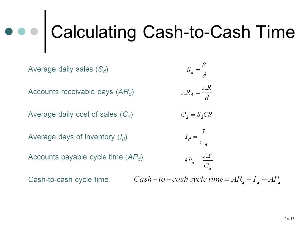 1a-18 Calculating Cash-to-Cash Time Average daily sales (S d ) Accounts receivable days (AR d ) Average daily cost of sales (C d ) Average days of inventory (I d ) Accounts payable cycle time (AP d ) Cash-to-cash cycle time