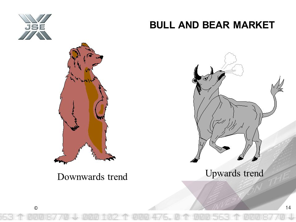 © 14 BULL AND BEAR MARKET Downwards trend Upwards trend