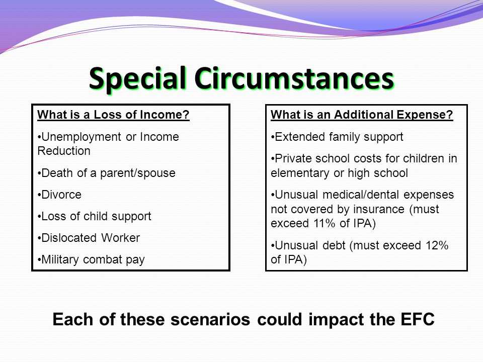 Special Circumstances What is a Loss of Income.