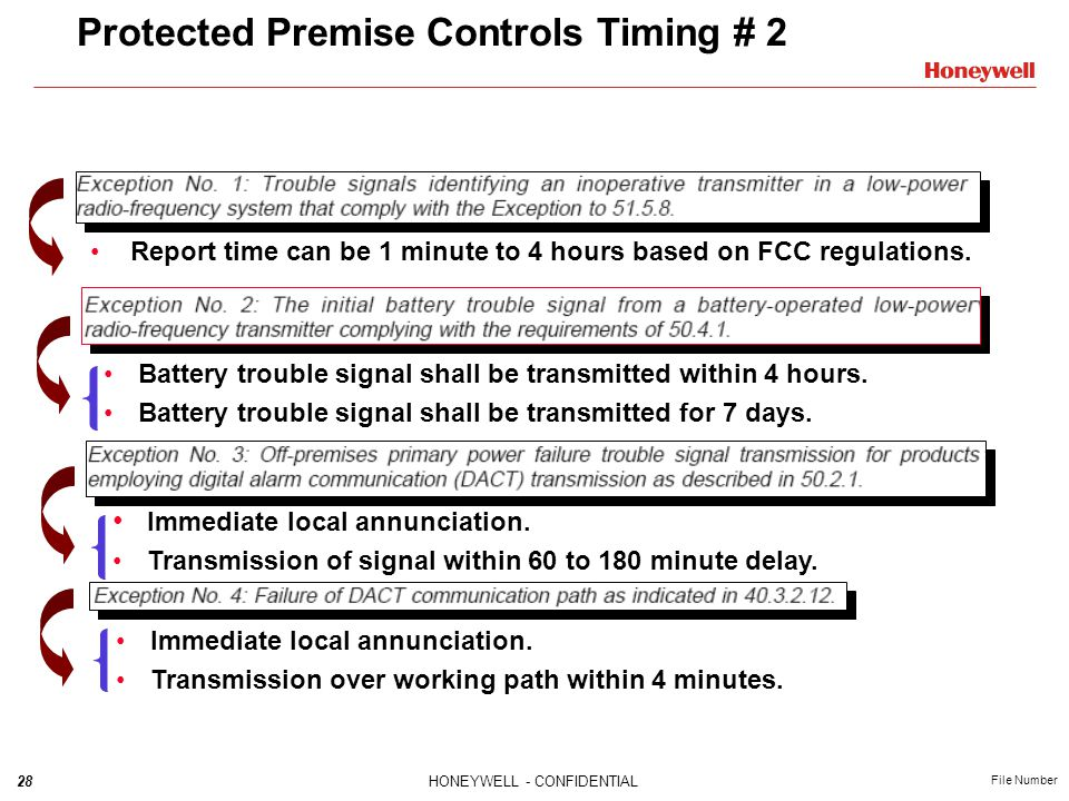 28HONEYWELL - CONFIDENTIAL File Number Protected Premise Controls Timing # 2 Report time can be 1 minute to 4 hours based on FCC regulations.