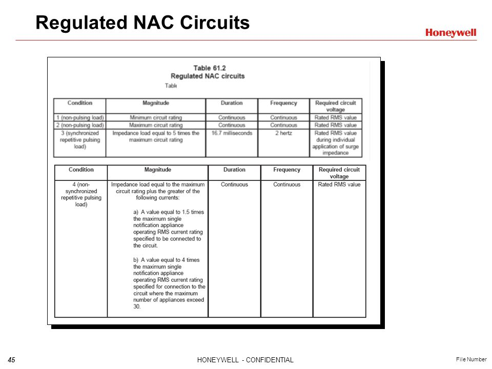 45HONEYWELL - CONFIDENTIAL File Number Regulated NAC Circuits