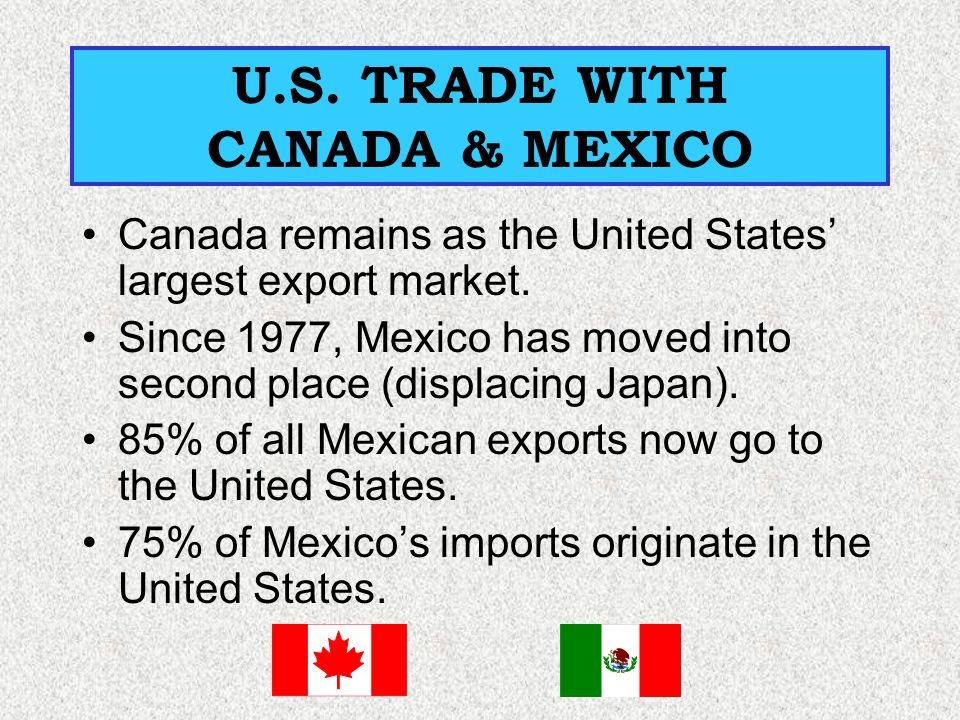 U.S. TRADE WITH CANADA & MEXICO Canada remains as the United States' largest export market. Since 1977, Mexico has moved into second place (displacing