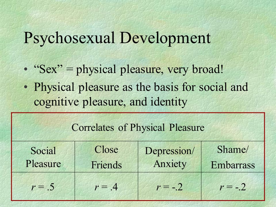 Psychosexual Development Sex = physical pleasure, very broad.
